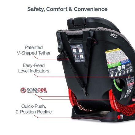 Britax All-in-One Car Seat info