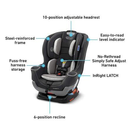 Convertible Car Seat info