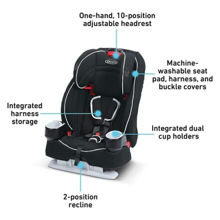 Graco Booster Seat info