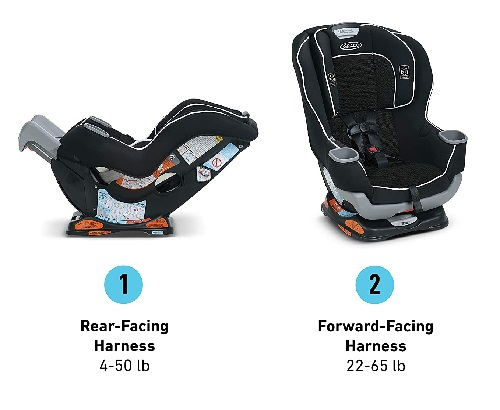 Graco Extend2Fit Convertible Car Seat position