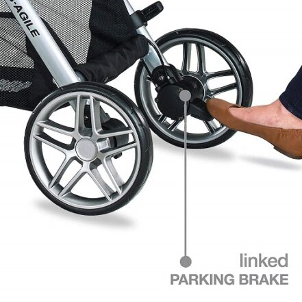 safety Features of Britax B-Safe